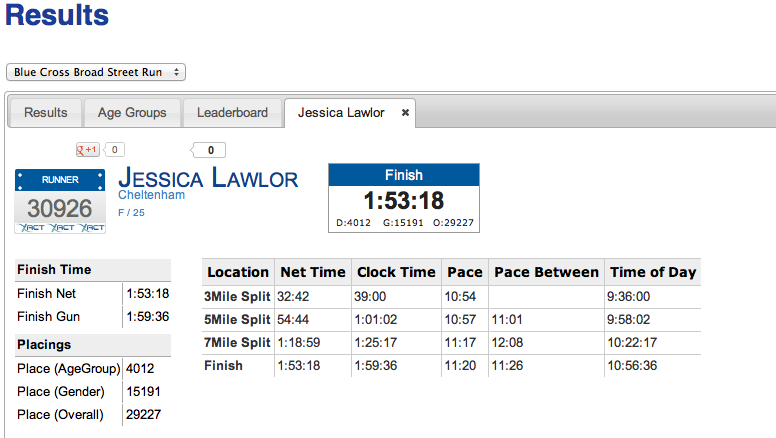 Broad Street Run 2013 Finishing Time: Jessica Lawlor