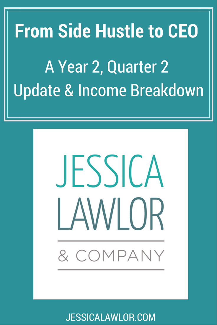 From Side Hustle to CEO: A Year 2, Quarter 2 Update & Income Breakdown